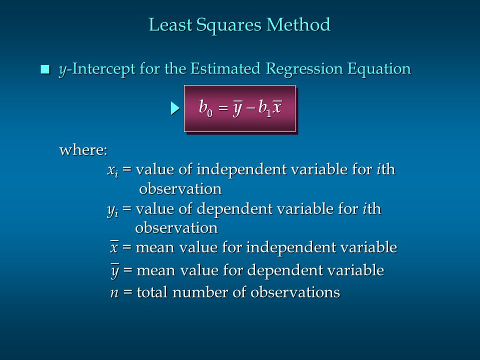 Least Squares Method y-Intercept for the Estimated Regression Equation
