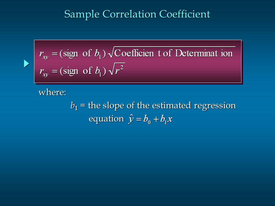 Sample Correlation Coefficient