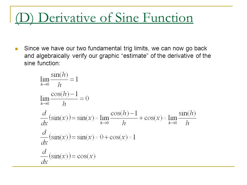 (D) Derivative of Sine Function