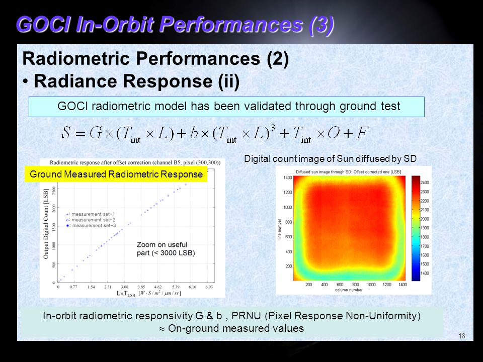 GOCI In-Orbit Performances (3)