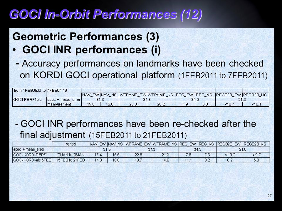 GOCI In-Orbit Performances (12)