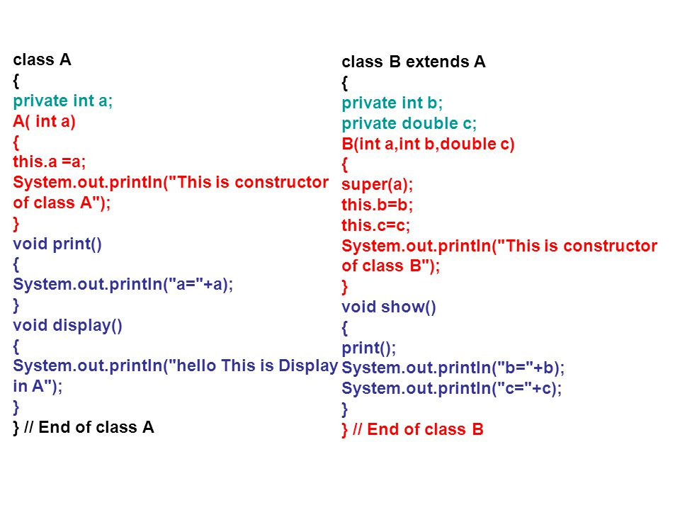 class A { private int a; A( int a) this.a =a; System.out.println( This is constructor of class A );