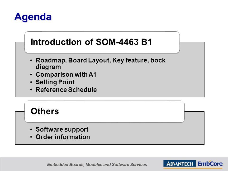 SOM-4463 B1 Sales Kit Intel® Luna Pier Refresh (N455 & D525) ETX ...