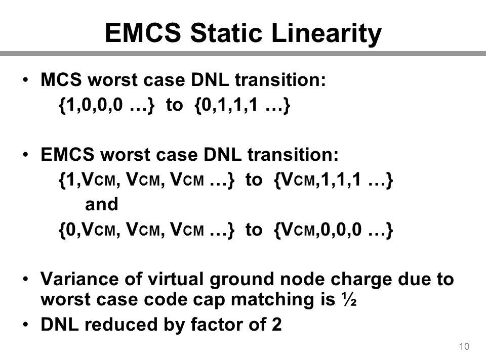 EMCS Static Linearity MCS worst case DNL transition: