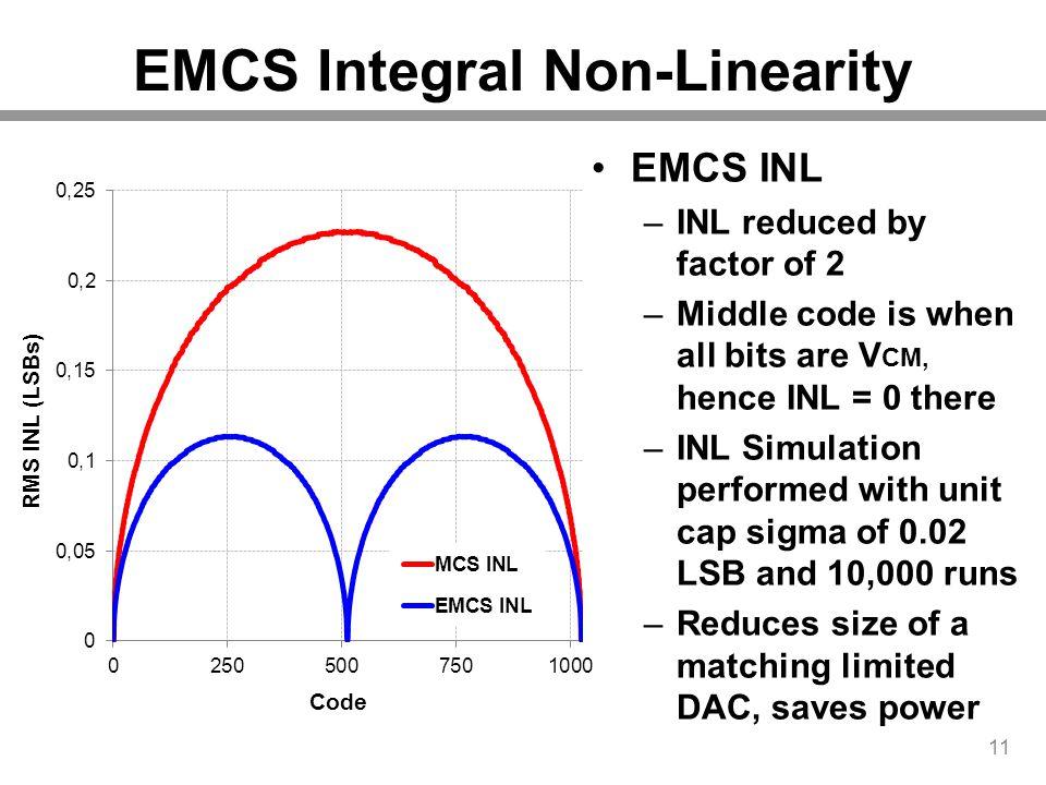 EMCS Integral Non-Linearity