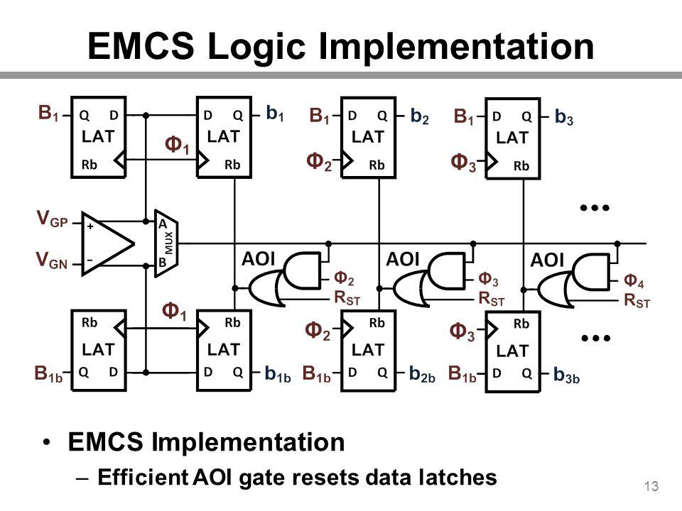 EMCS Logic Implementation