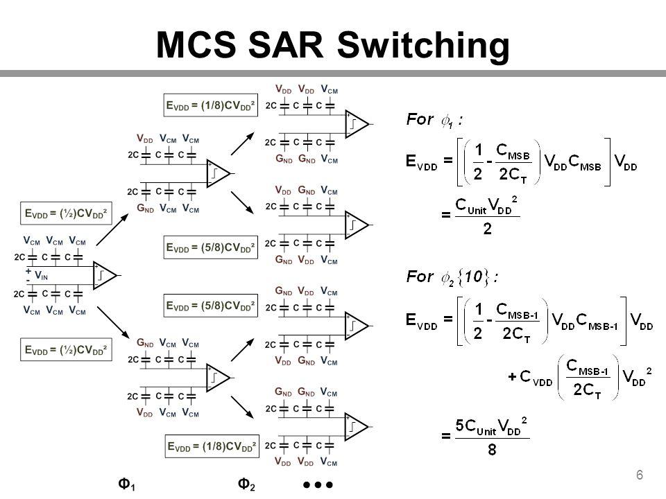 MCS SAR Switching