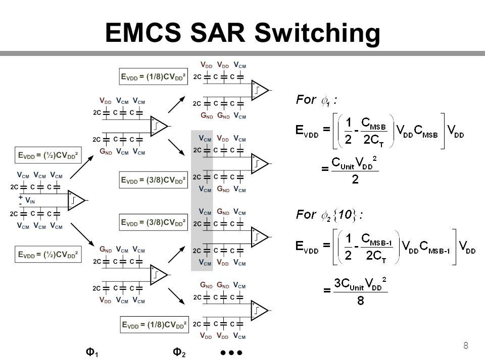 EMCS SAR Switching