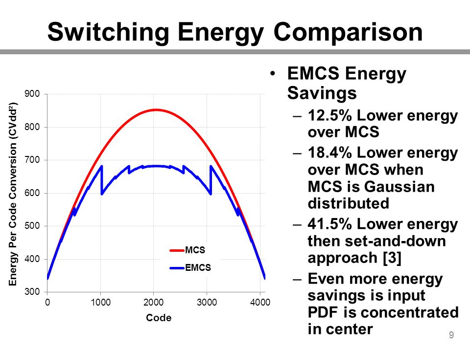 Switching Energy Comparison