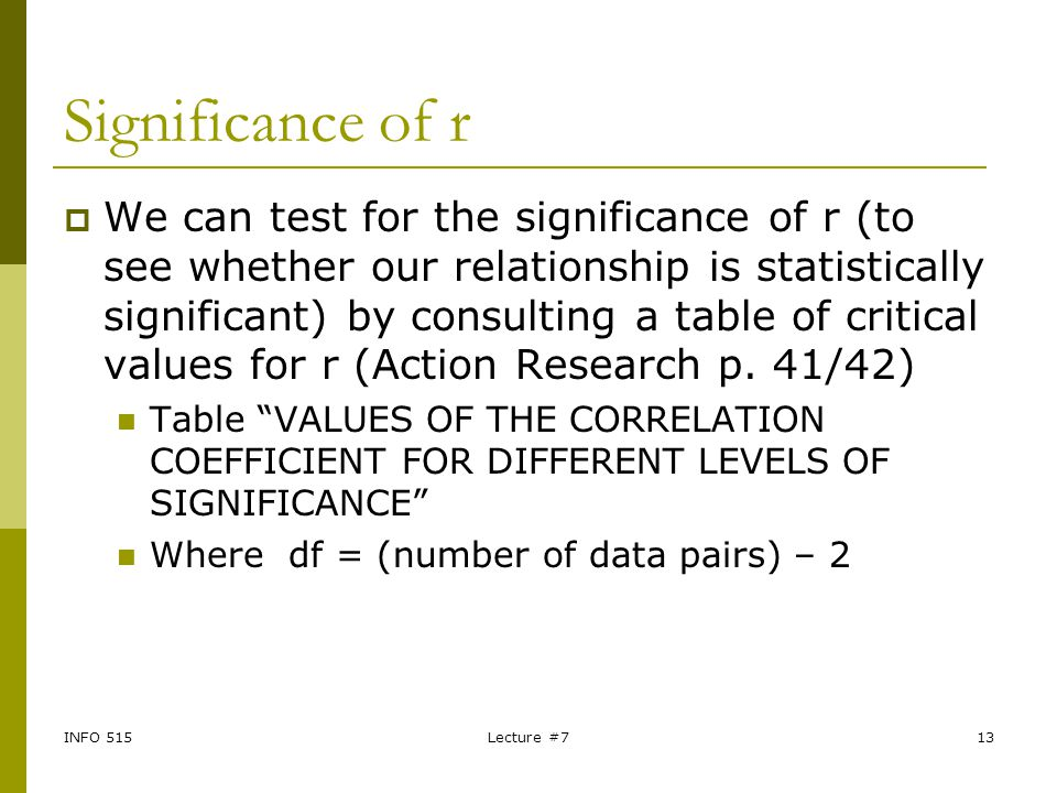 Significance of r