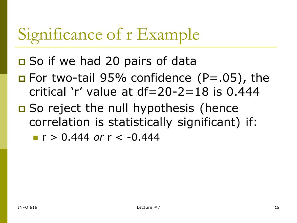 Significance of r Example