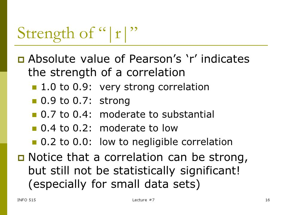 Strength of |r| Absolute value of Pearson's 'r' indicates the strength of a correlation. 1.0 to 0.9: very strong correlation.