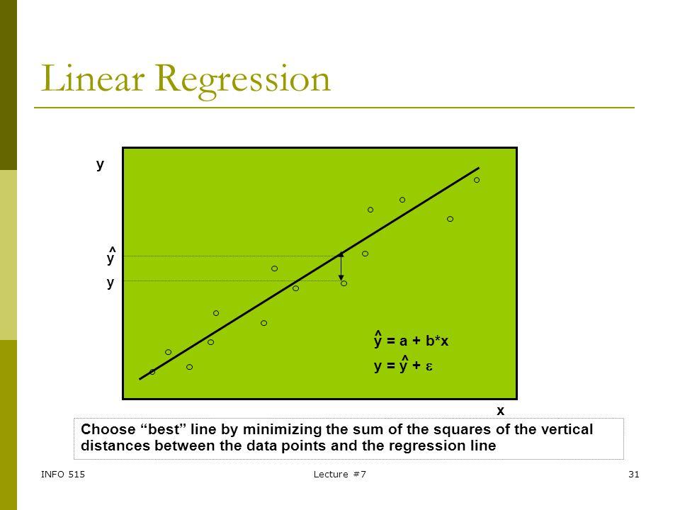 Linear Regression y ^ ^ y = a + b*x ^ y = y + e x