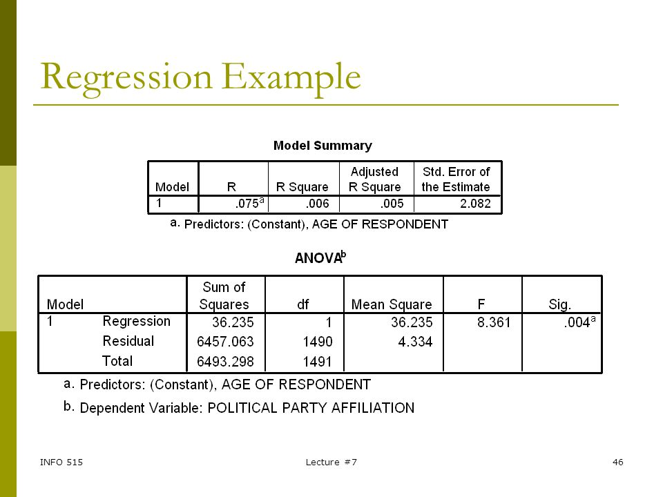 Regression Example INFO 515 Lecture #7