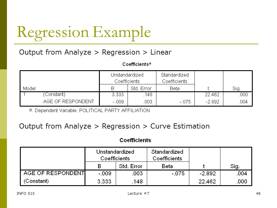 Regression Example Output from Analyze > Regression > Linear