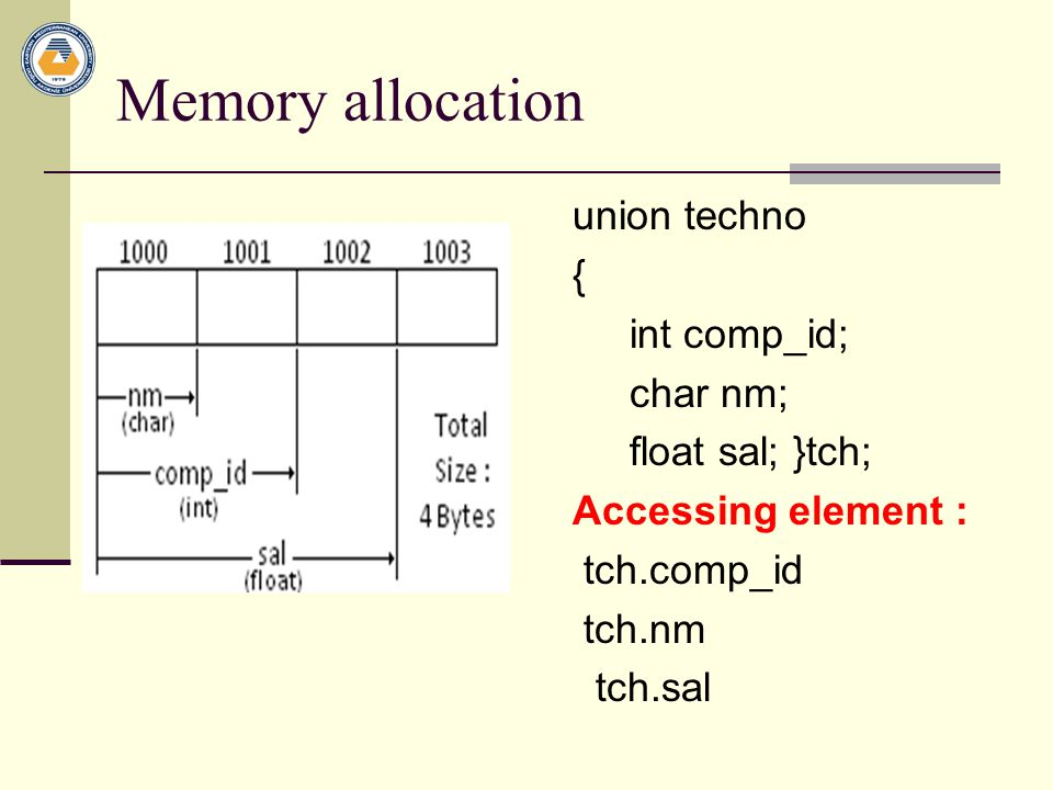 Memory allocation union techno { int comp_id; char nm; float sal; }tch; Accessing element : tch.comp_id tch.nm tch.sal