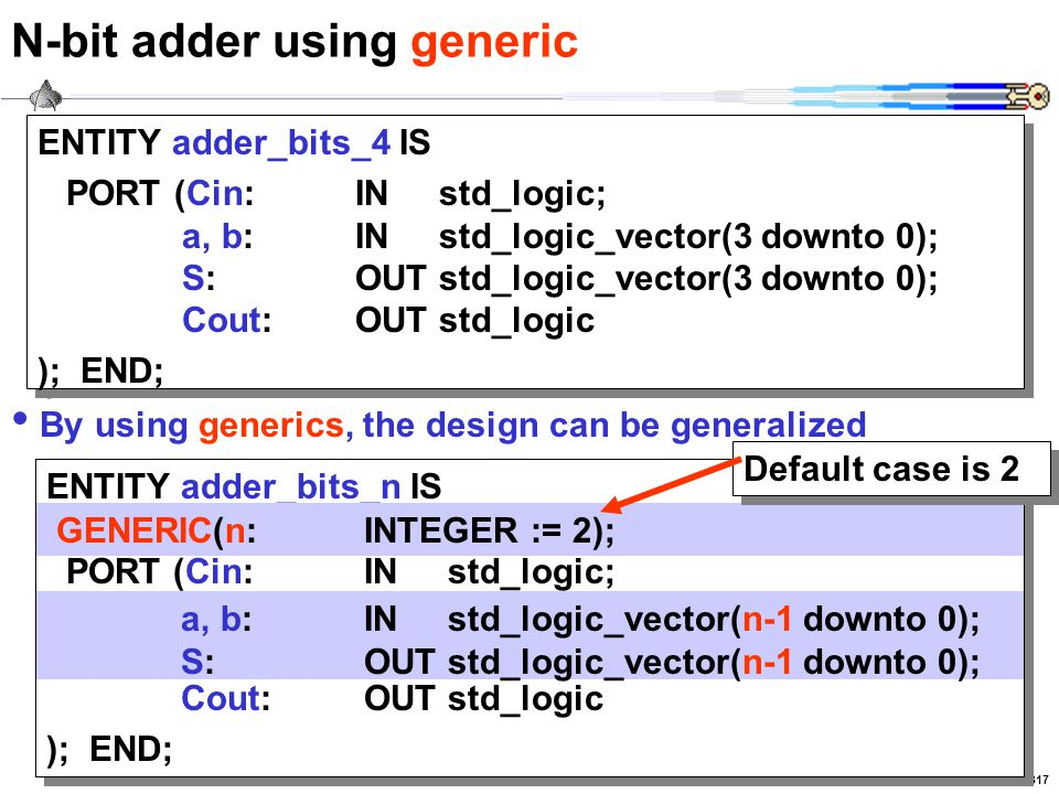 N-bit adder using generic