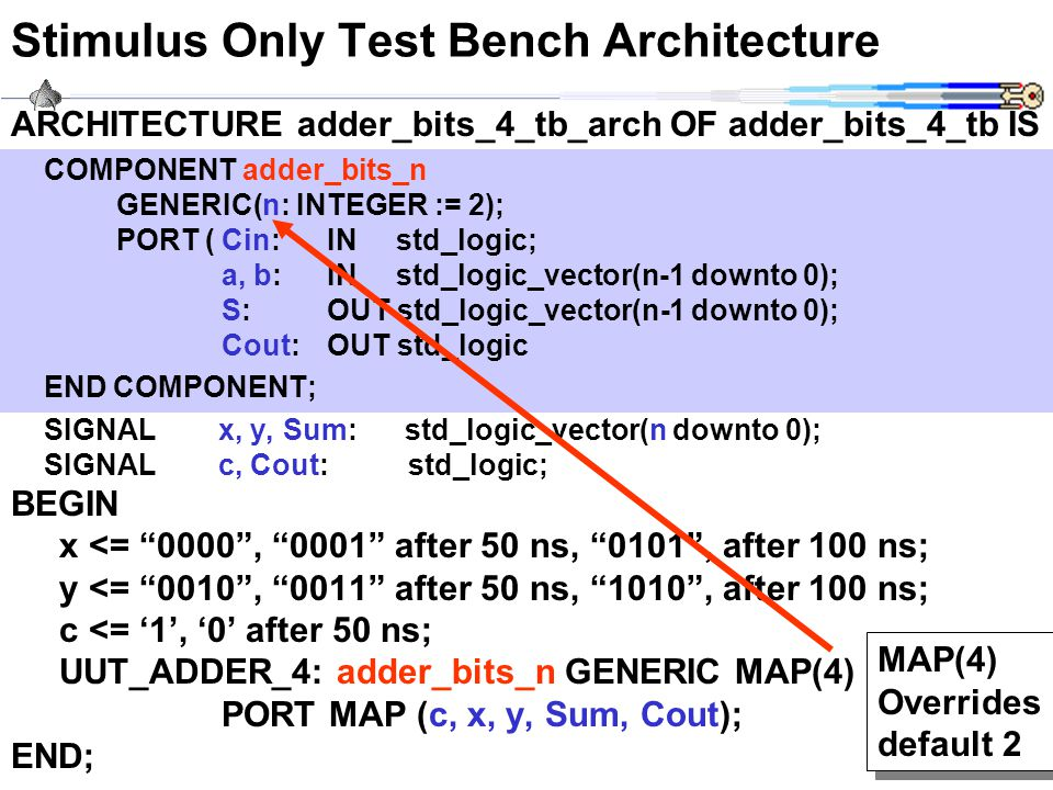 Stimulus Only Test Bench Architecture