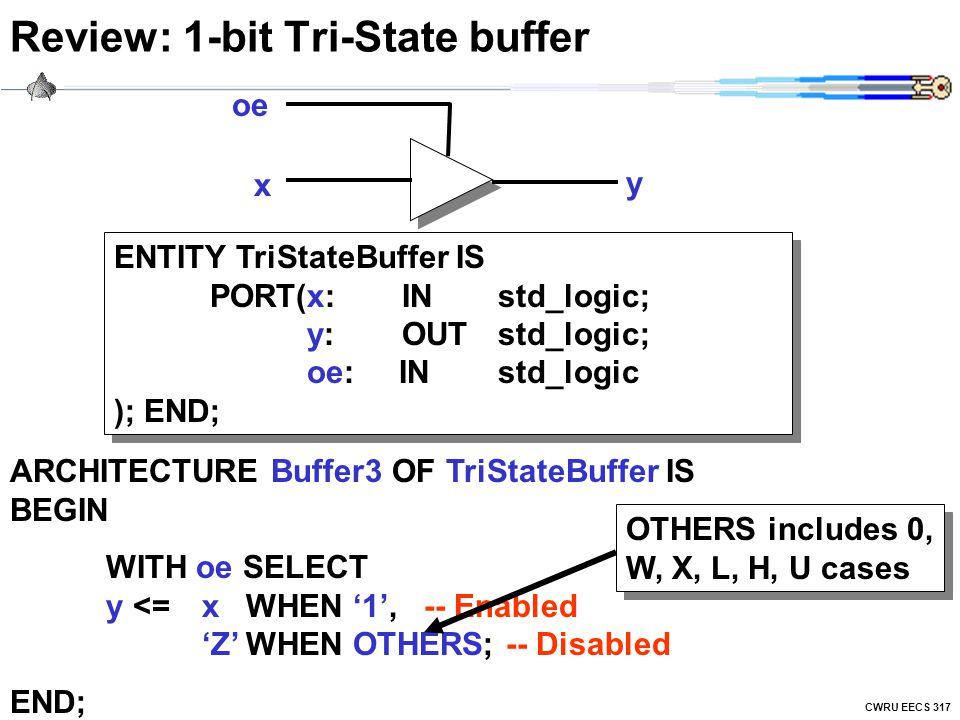 Review: 1-bit Tri-State buffer