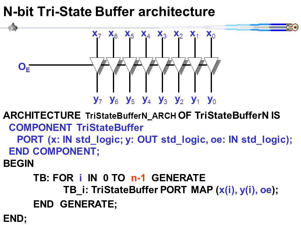 N-bit Tri-State Buffer architecture