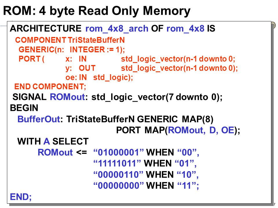ROM: 4 byte Read Only Memory