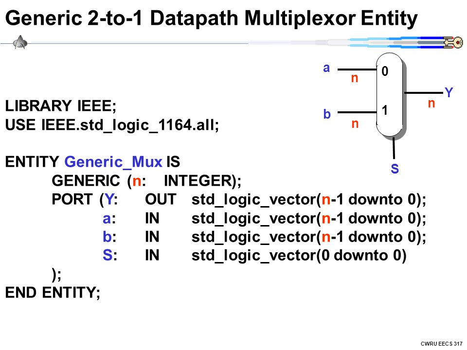 Generic 2-to-1 Datapath Multiplexor Entity