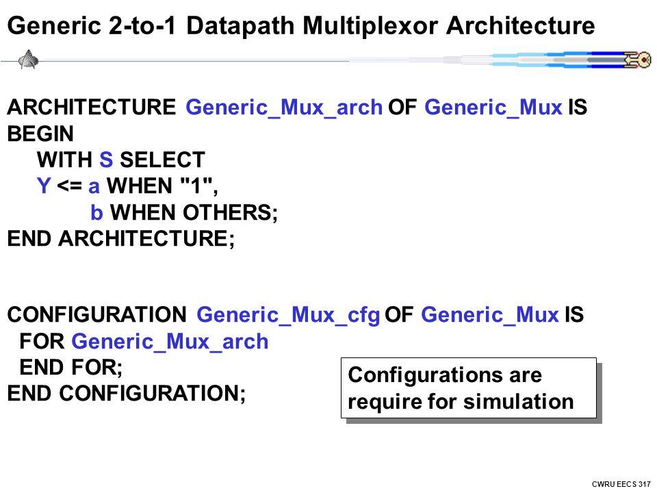 Generic 2-to-1 Datapath Multiplexor Architecture