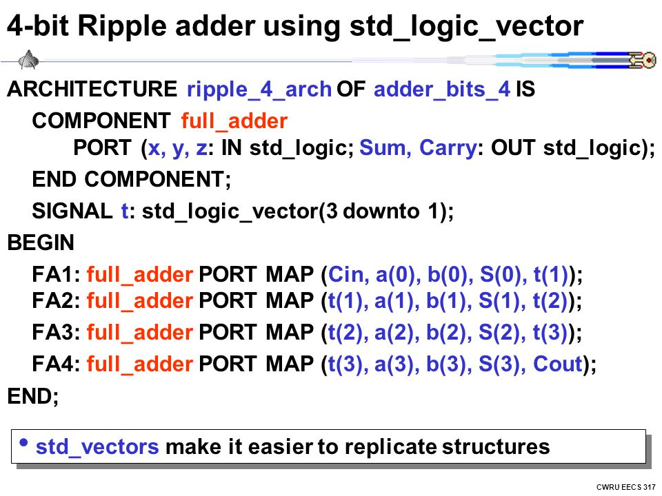 4-bit Ripple adder using std_logic_vector