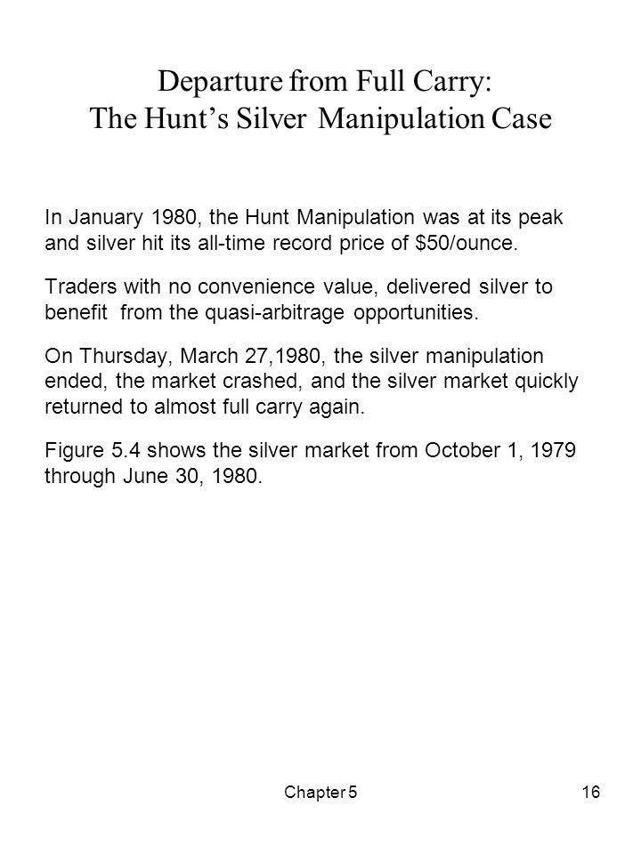 Departure from Full Carry: The Hunt's Silver Manipulation Case