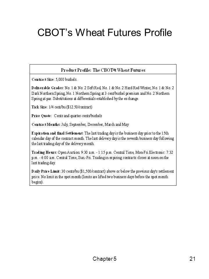 CBOT's Wheat Futures Profile