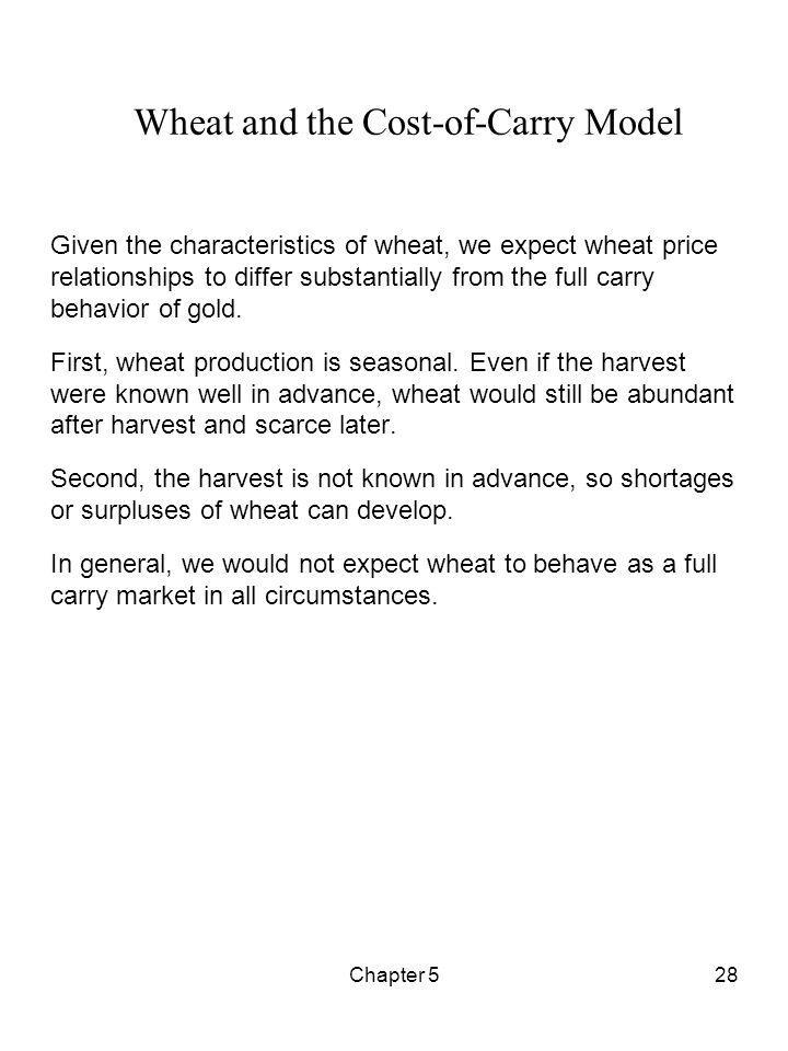 Wheat and the Cost-of-Carry Model