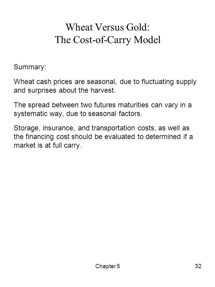 Wheat Versus Gold: The Cost-of-Carry Model