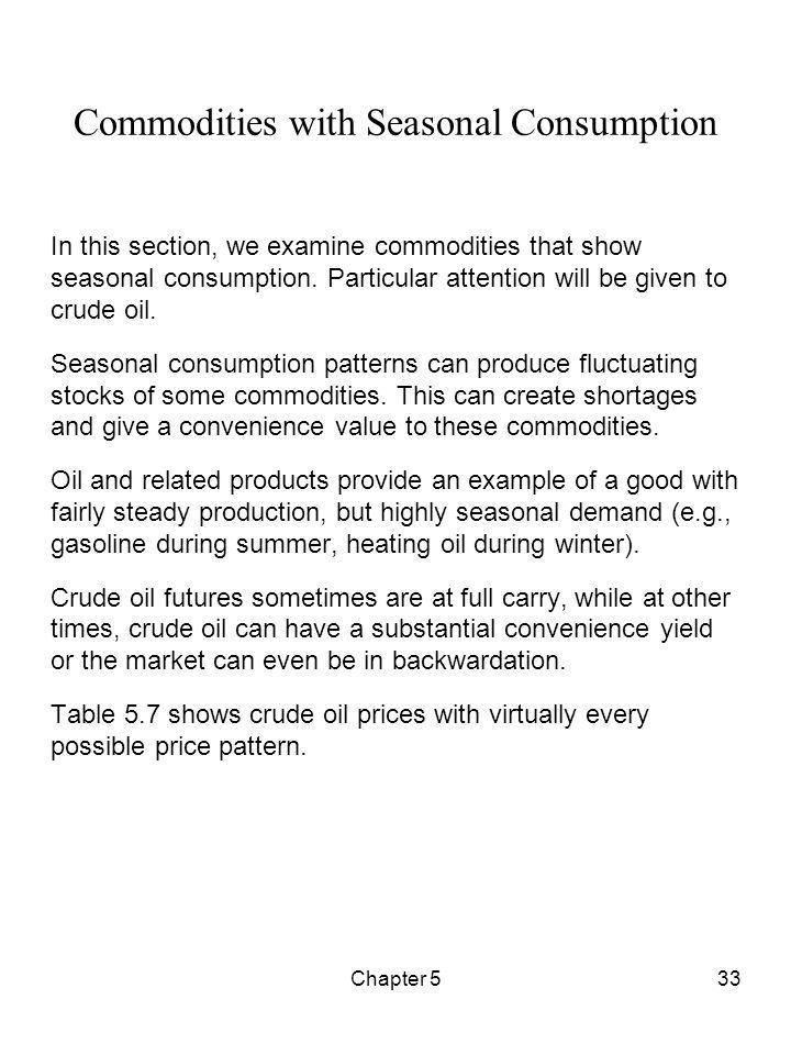 Commodities with Seasonal Consumption