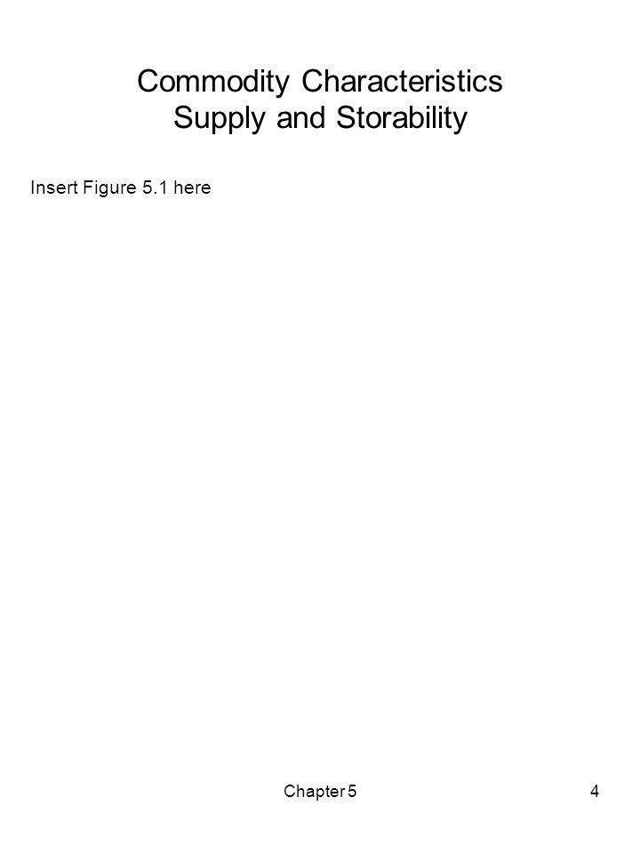 Commodity Characteristics Supply and Storability