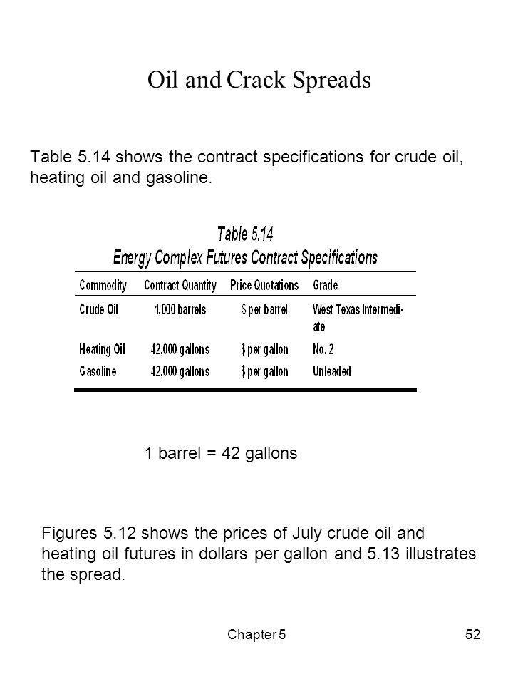Oil and Crack Spreads Table 5.14 shows the contract specifications for crude oil, heating oil and gasoline.
