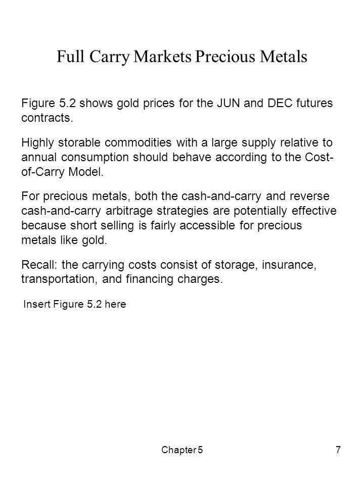 Full Carry Markets Precious Metals