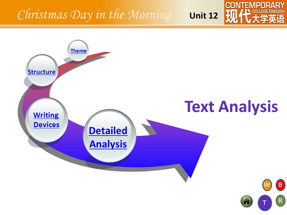 Text Analysis Christmas Day in the Morning Detailed Analysis Unit 12