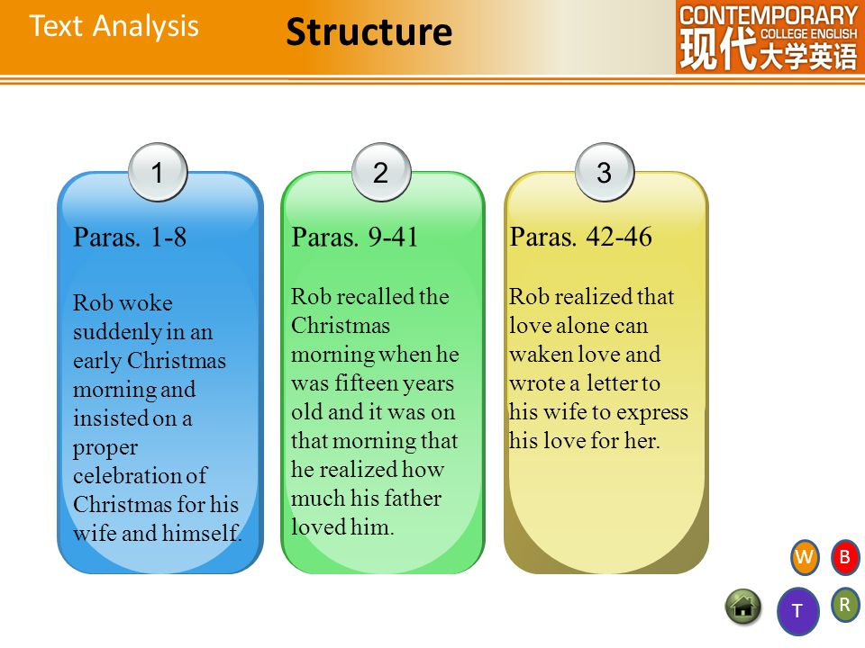 Structure Text Analysis 1 2 3 Paras. 1-8 Paras. 9-41 Paras. 42-46