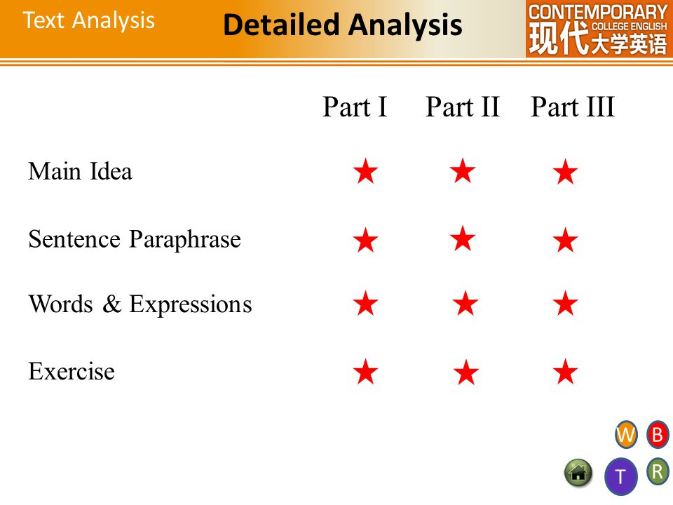 Detailed Analysis Part I Part II Part III Text Analysis Main Idea