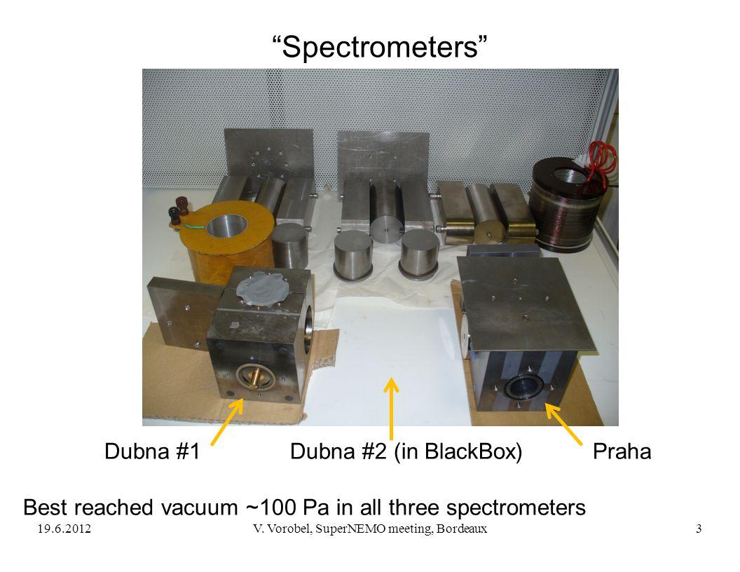 Spectrometers Dubna #1 Dubna #2 (in BlackBox) Praha