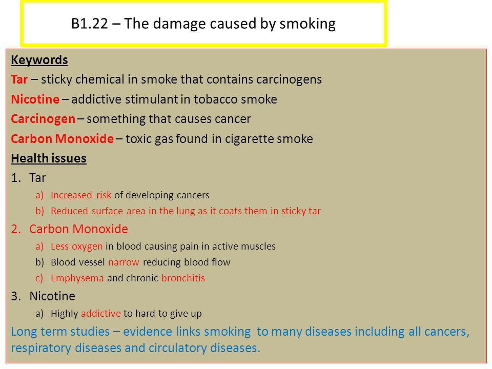 B1.22 – The damage caused by smoking