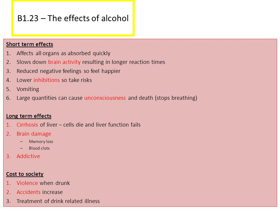 B1.23 – The effects of alcohol
