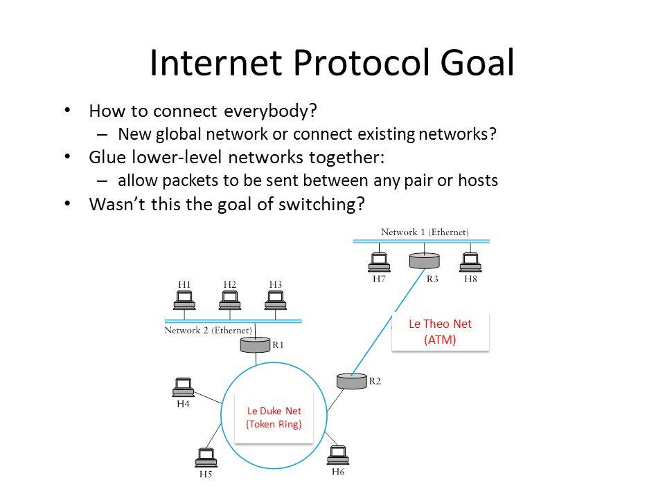 Internet Protocol Goal