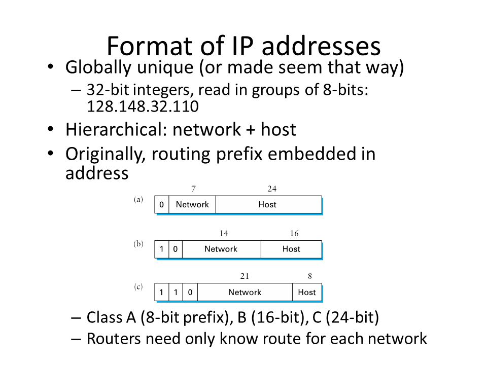 Format of IP addresses Globally unique (or made seem that way)