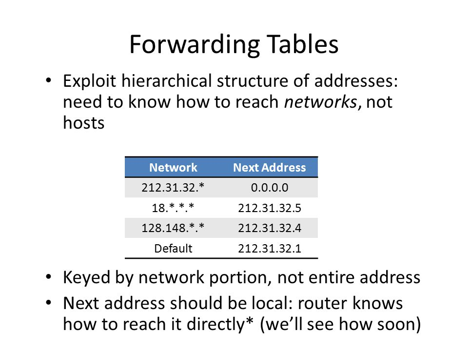 Forwarding Tables Exploit hierarchical structure of addresses: need to know how to reach networks, not hosts.