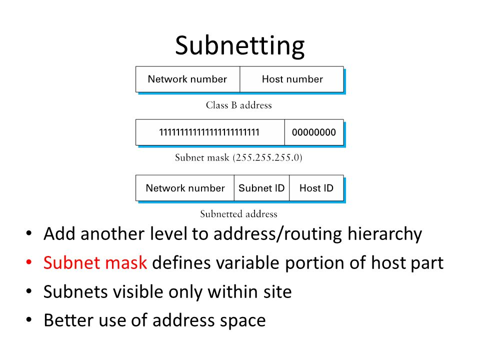 Subnetting Add another level to address/routing hierarchy