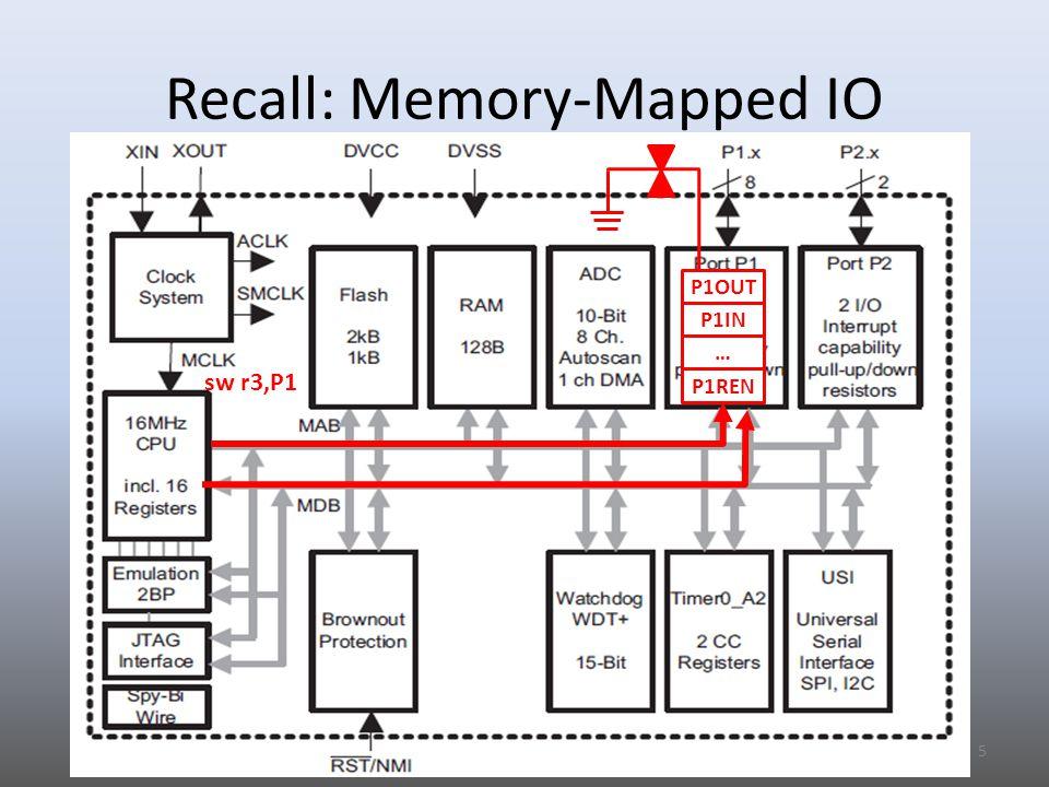 Recall: Memory-Mapped IO