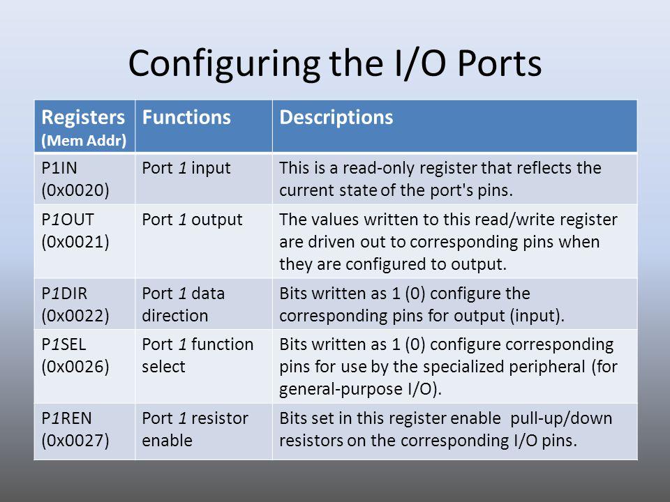 Configuring the I/O Ports
