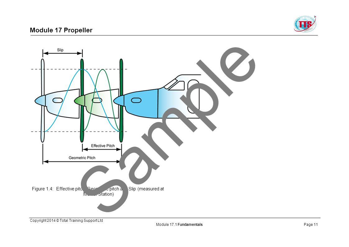 Sample Module 17 Propeller