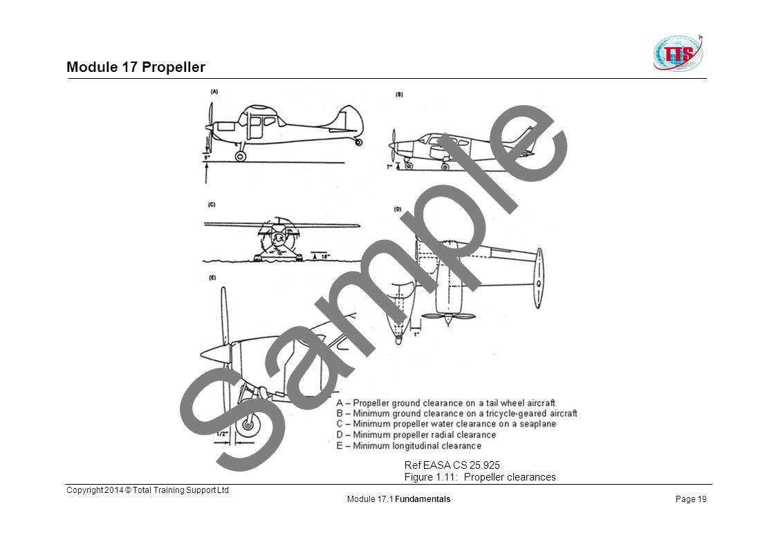 Sample Module 17 Propeller Ref EASA CS 25.925